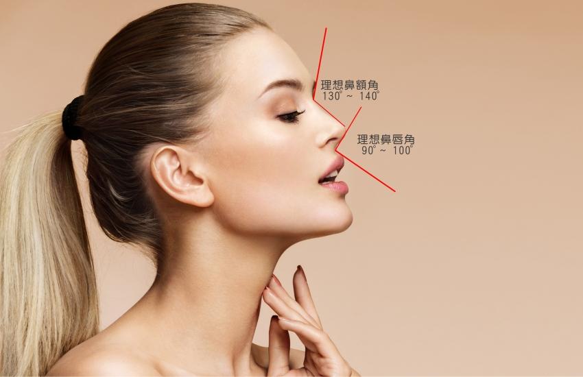 三段結構式隆鼻